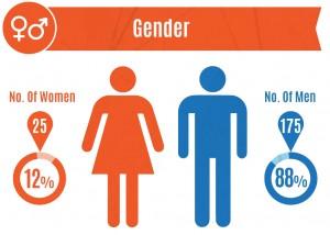 Men-and-Women-Who-Vape---Vapor-Awareness