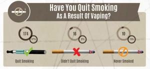 Quit-Smoking-and-Start-Vaping---Vapor-Awareness