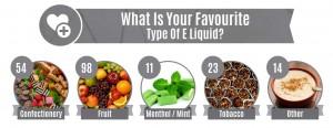 whats-your-favorite-flavor-of-eliquid---Vapor-Awareness