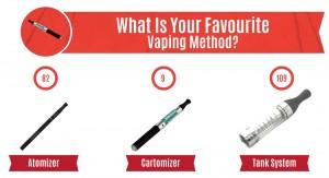 whats-your-favorite-method-of-vaping---vapor-awareness