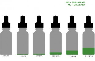 Nicotine Levels In Comparison To Cigarettes